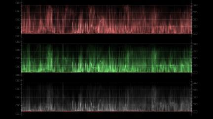 WaveForm RGB
